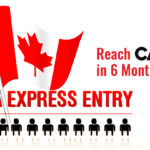 Express Entry PNP
