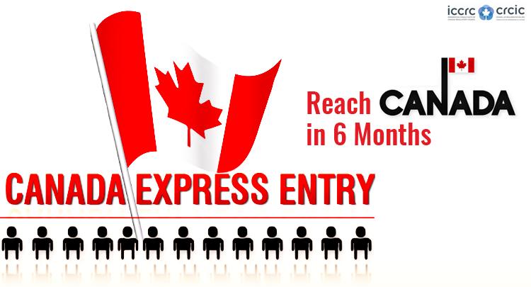 Express Entry PNP